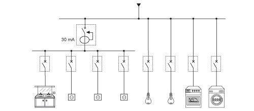 کلید جریان نشتی ۳