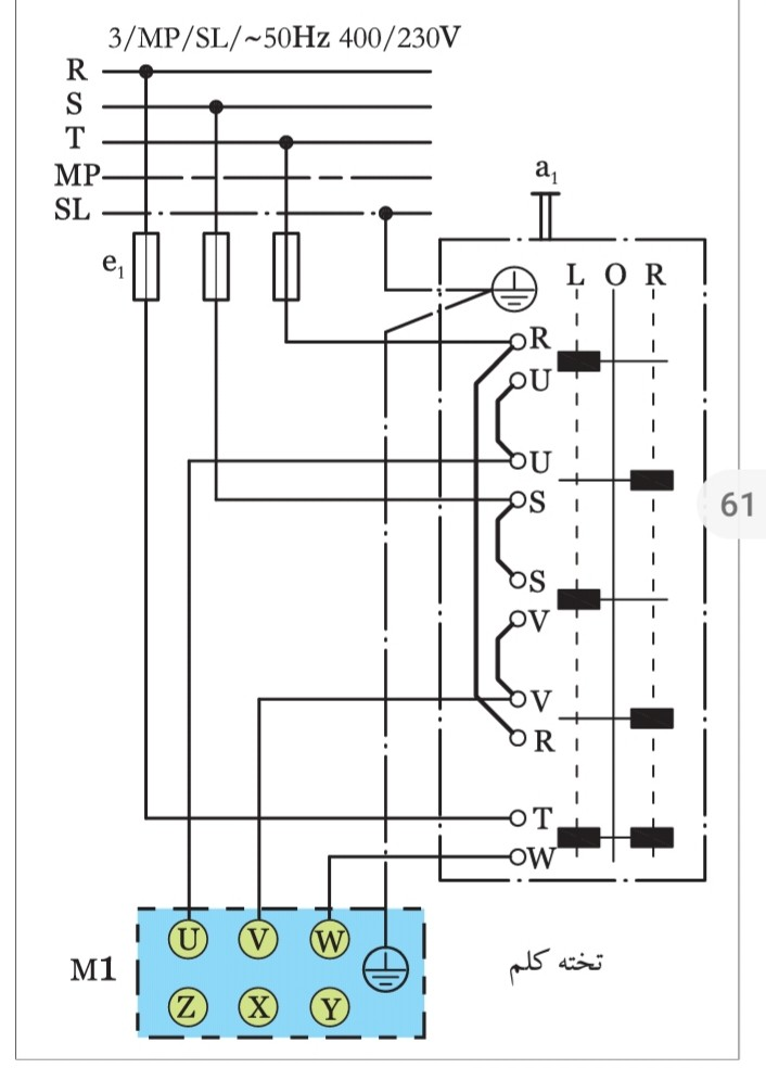 اگر جریان فیوز بیشتر از جریان موتور انتخاب شود چه مشکلیک ممکن است به وجود آید؟
