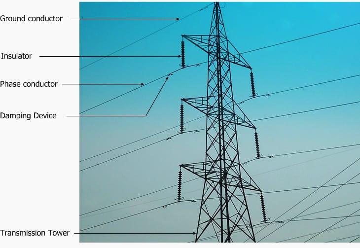 شکل ۶- برج سیستم انتقال برق با سیم زمین