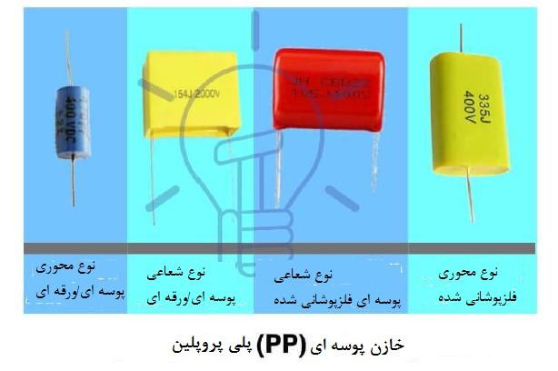 خازن پوسته ای پلی پروپلین