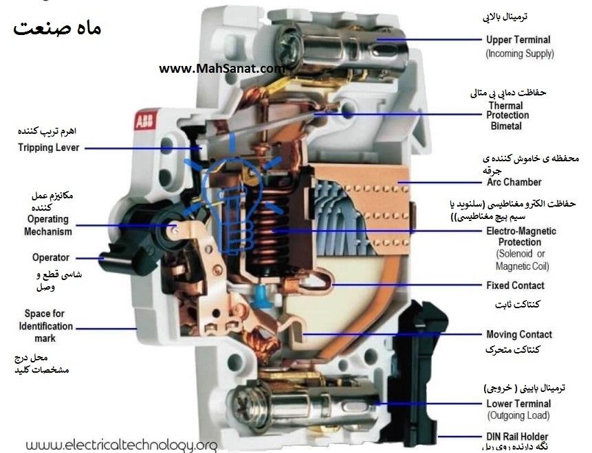 اجزای MCB