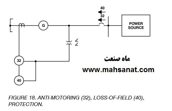 تصویر 18-حفاظت ضد موتوری (32)، از دست دادن میدان (40)