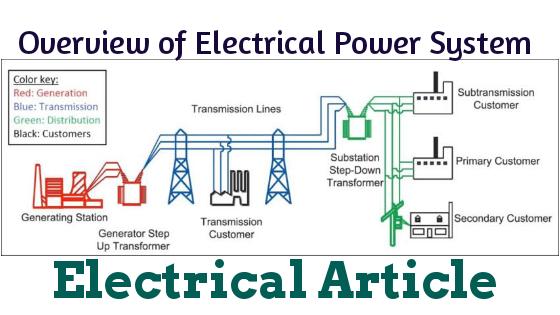 از تولید تا توزیع برق
