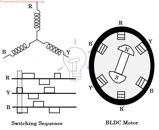 ترتیب کلید زنی در موتور BLDC