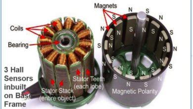 Photo of موتورهای DC بدون جاروبک (BLDC) _ ساختار ، نحوه کار و کاربرد