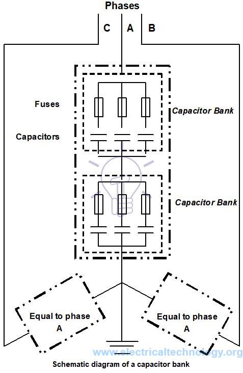 شکل ۲- طرح شماتیک یک بانک خازنی