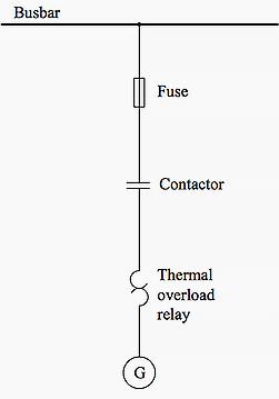 شکل ۳- شماتیک حافظت فیوز برای موتورهای کم توان
