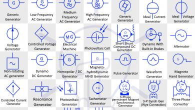 نماد های ژنراتور و مولد