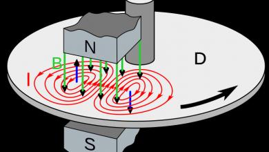 Photo of جریان گردابی چیست و چه کاربرد هایی دارد