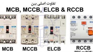 تفاوت بین مدارشکنهای MCB, MCCB, ELCB & RCB, RCD یا RCCB