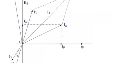 شکل ۴- دیاگرام برداری ترانسفومراتور تحت بار