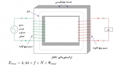 Photo of ترانسفورماتور تکفاز و کاربرد آن