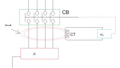 جریان سه فازelcb