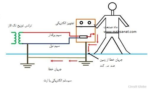 سیستم الکتریکی با ارت