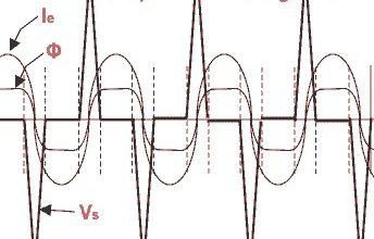 تصویر ولتاژ نقطه زانویی ترانسفورماتور جریان کلاس PS