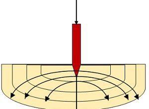 Photo of مقاومت ارت الکترود زمین (مقاومت صفحه ارت یا مقاومت راد ارت)