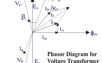 نمودار فازور ترانس ولتاژ