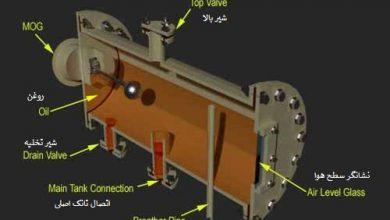 تصویر مخزن نگهدارنده ترانسفورماتور- ( کنسرواتور ترانس )