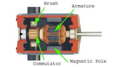تصویر منحنی مغناطیسی ژنراتور DC