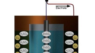 تصویر باتری دانیل ساختمان و کار سلول باتری دانیل