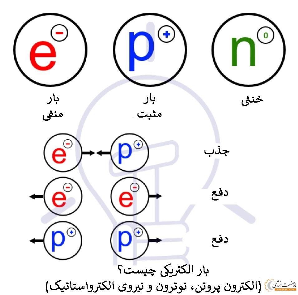 بار الکتریکی چیست