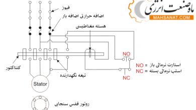تصویر نقشه راه اندازی مستقیم موتور القایی و اصول کارکرد (Direct On Line Starter)