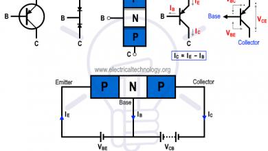 تصویر ترانزیستور PNP چیست؟ ساختار، عملکرد و کاربردها