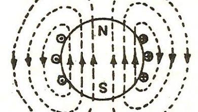 تصویر شارمغناطیسی چیست و روابط آن – فوران مغناطیسی