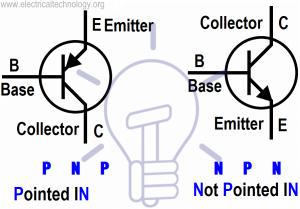 جهت ترانزیستور