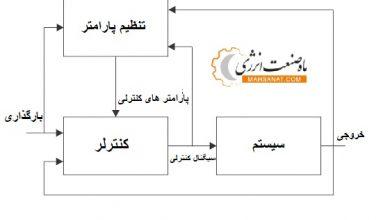 تصویر مهندسی کنترل و شاخه های آن